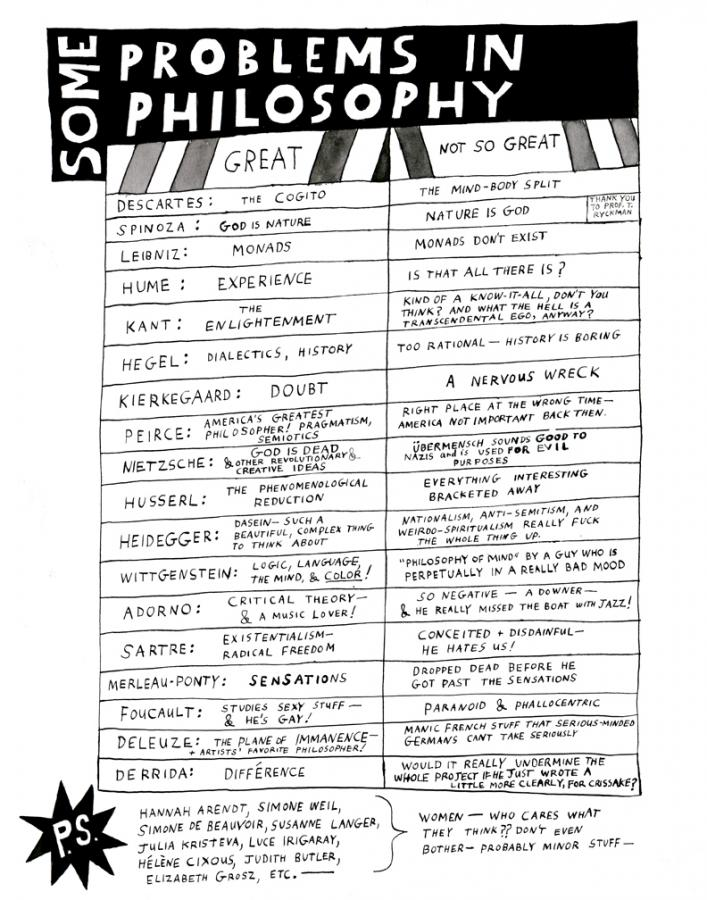 Some Problems in Philosophy — The Cheapest University, documents